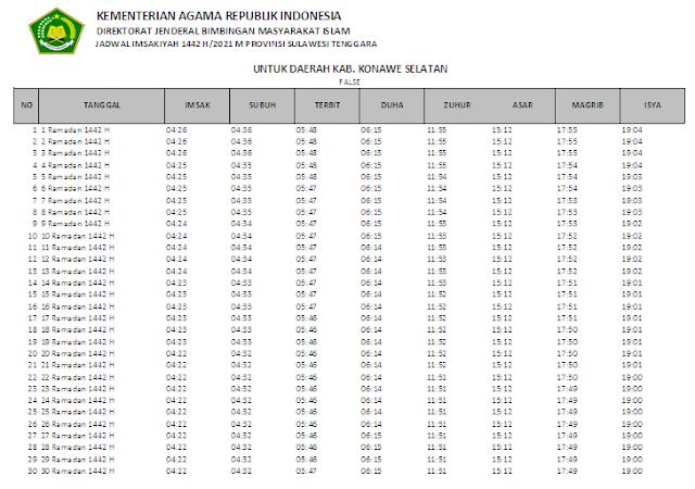 Jadwal Imsakiyah Ramadhan 1442 H Kabupaten Konawe Selatan, Provinsi Sulawesi Tenggara