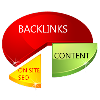 How to make Quality backlinks for your website: Effective tips