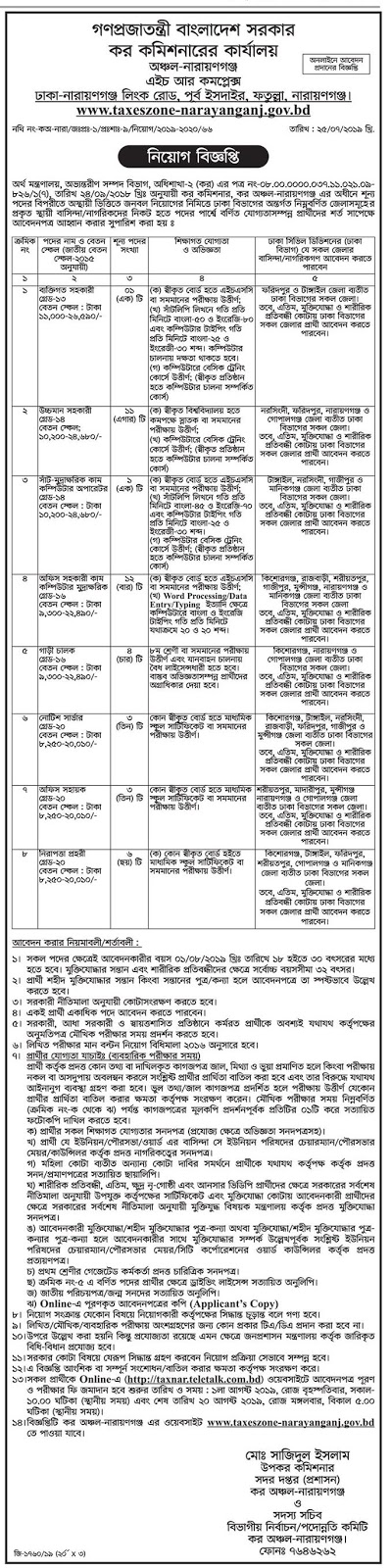TAXNAR/Narayanganj Tax Zone Job Circular