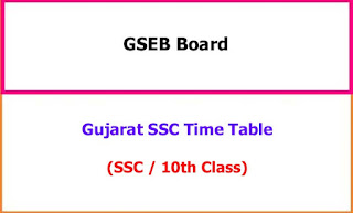 Gujarat SSC Exam Time Table 2021