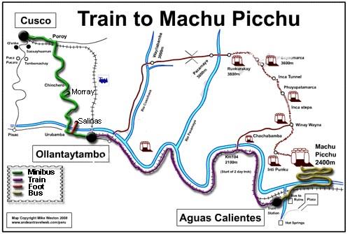 Rangkuman perjalanan dari Cusco ke Machu Picchu