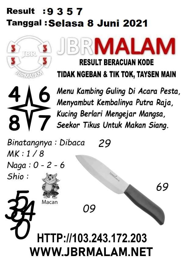 JBR Malam HK Selasa 08 Juni 2021
