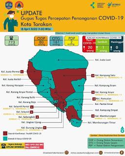 Press Release COVID-19 Tarakan 18 April 2020 - Tarakan Info