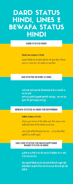 DARD STATUS HINDI, LINES 2 BEWAFA STATUS HINDI, SAD STATUS FOR WHATSAPP