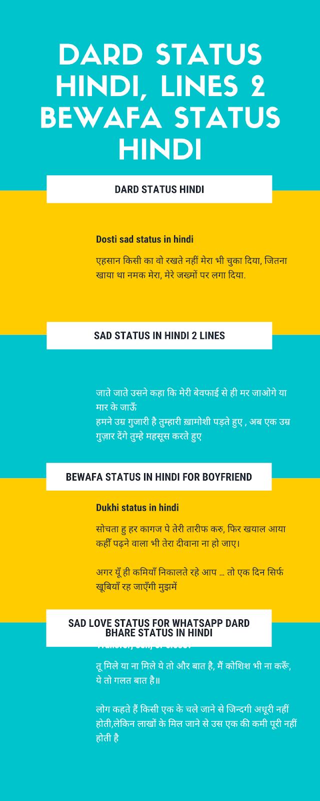 DARD STATUS HINDI, LINES 2 BEWAFA STATUS HINDI, SAD STATUS FOR WHATSAPP