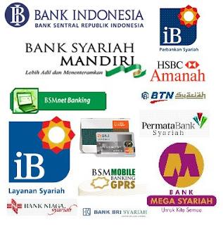 Strategi Pemasaran Bank Syariah