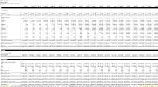 balance sheet in a 3 statement model
