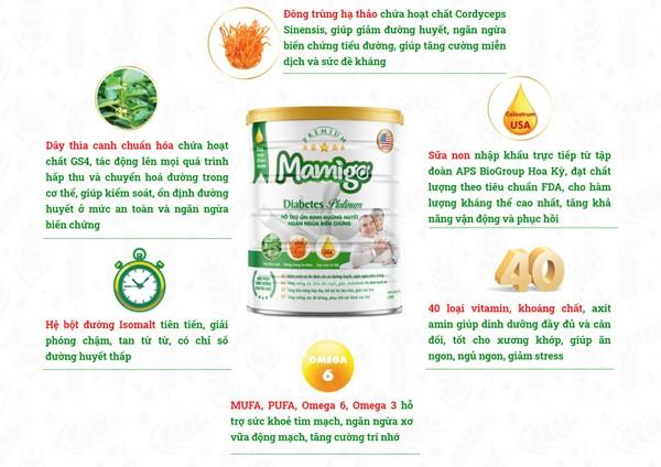 Thành phần của sữa tiểu đường thảo dược Mamigo Diabetes Platinum