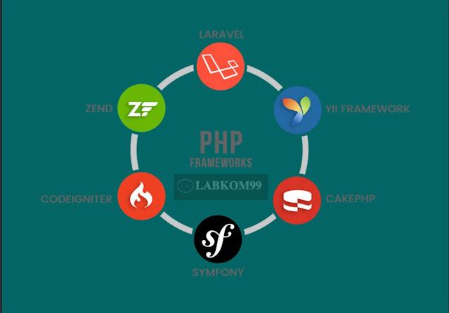9 Framework PHP Populer Yang Menjadi Andalan Pengembang Web