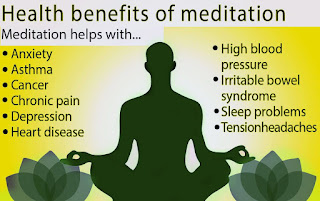 spiritual Benefits of meditation