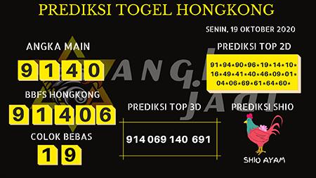 Prediksi Togel Angka Jitu Hongkong Senin 19 Oktober 2020