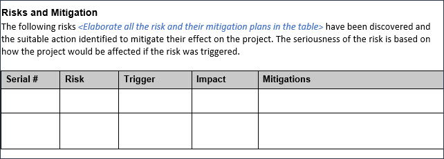 Risks & Mitigations