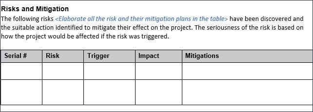 Risks & Mitigations