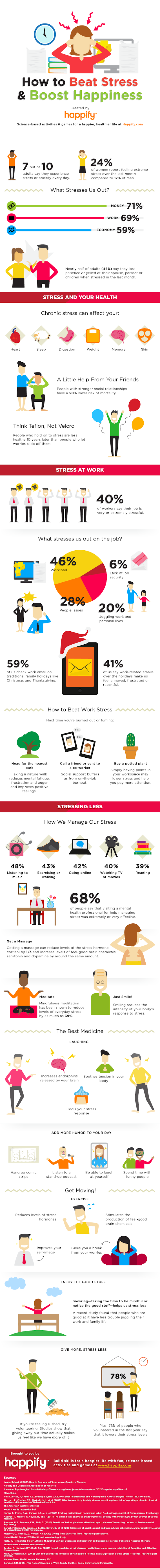 The Fight Against Stress #Infographic