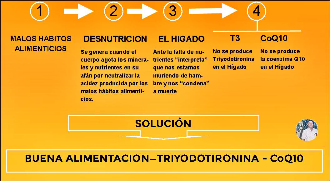 enfermedad-eutiroidea
