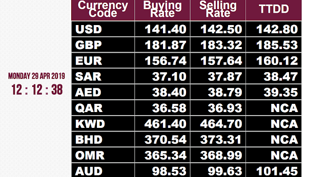 CURRENCY RATE SHEET