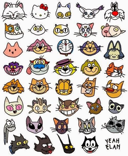 famous cartoon cats names cartoon anime