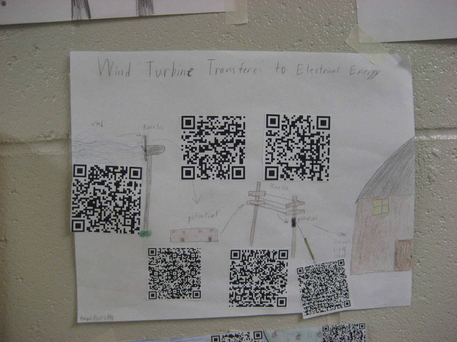 Ms Milleson S 7th Grade Blog Energy Poster And Qr Codes