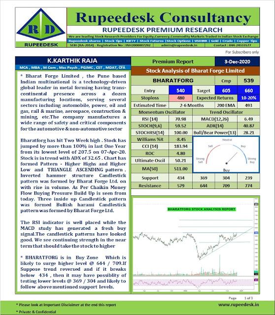 Bharatforg  Stock Analysis  - K Karthik Raja - Rupeedesk Reports