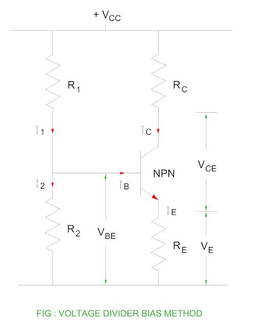 voltage-divider-bias-method