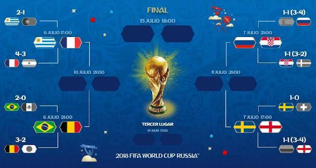 Quartas de final definidas! Veja confrontos e chaveamento do mata-mata da Copa
