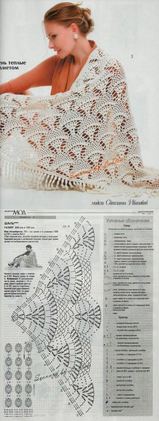 5 Patrones Crochet de Chales para lucir hermosa | Crochet y Dos ...