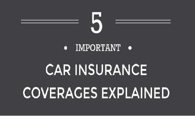 5 Important Car Insurance Coverages Explained #infographic