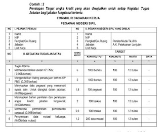Contoh SKP PNS 2019 Kepala Sekolah, Guru, TU