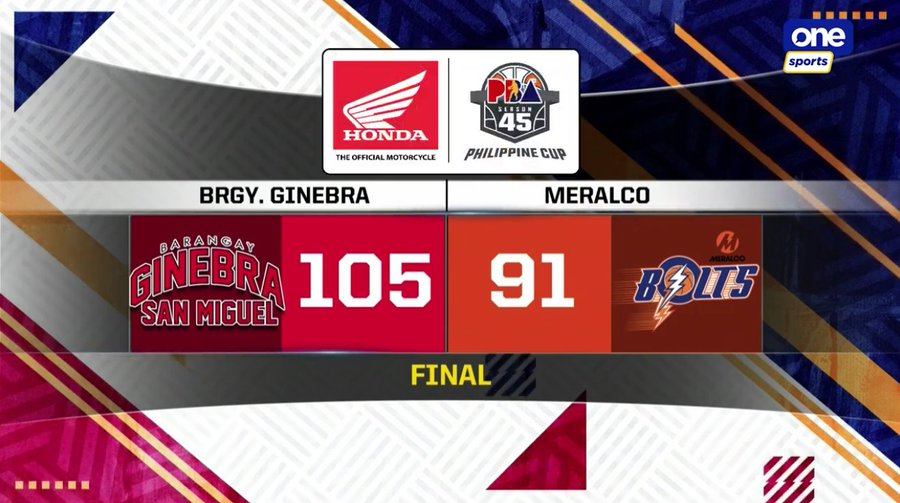 Ginebra def. Meralco, 105-91 (REPLAY VIDEO) October 18/ PBA Bubble 2020