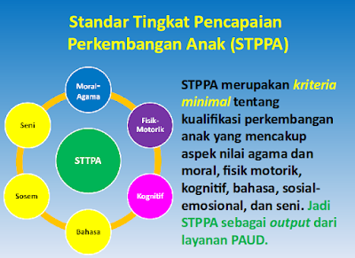 Kerangka Dasar dan Struktur Kurikulum PAUD 2013 PPT