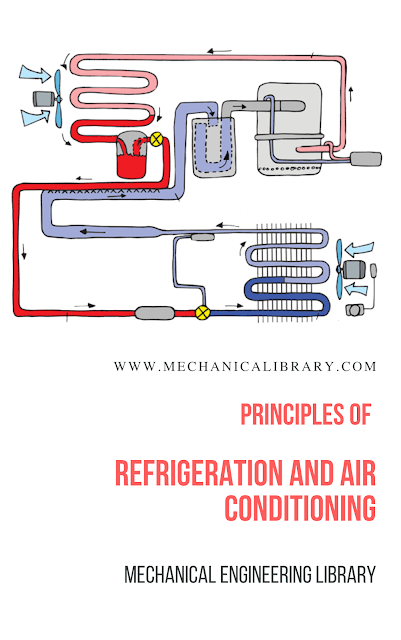 Principles of Refrigeration and Air Conditioning Poster - Mechanical Engineering Library Exclusive