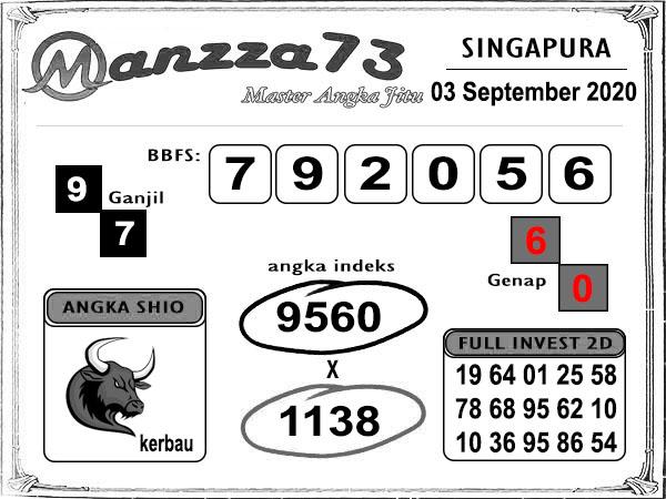 Prediksi Manzza73 SGP Kamis 03 September 2020