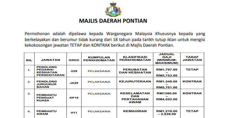 Kekosongan Terkini di Majlis Daerah Pontian
