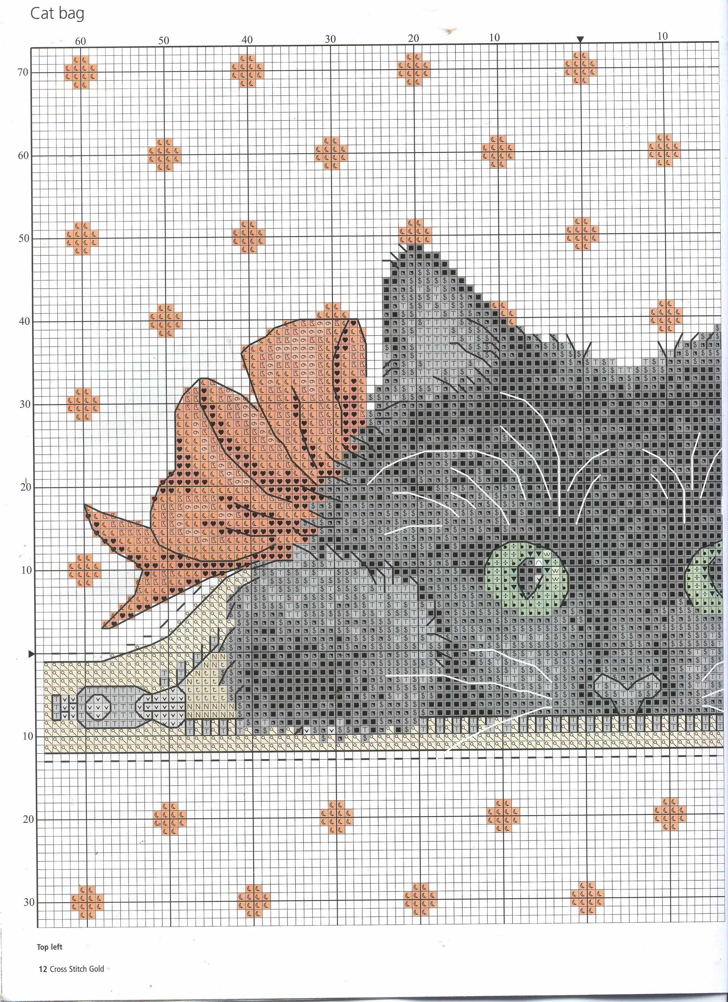 Кот на сумке - схемы вышивки крестом (1)