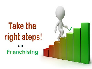 Selecting a Franchise