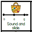 Sound and slide.  Encourage students to slide their way through the word and make the sound blend into a word.  This is one strategy that is invaluable.