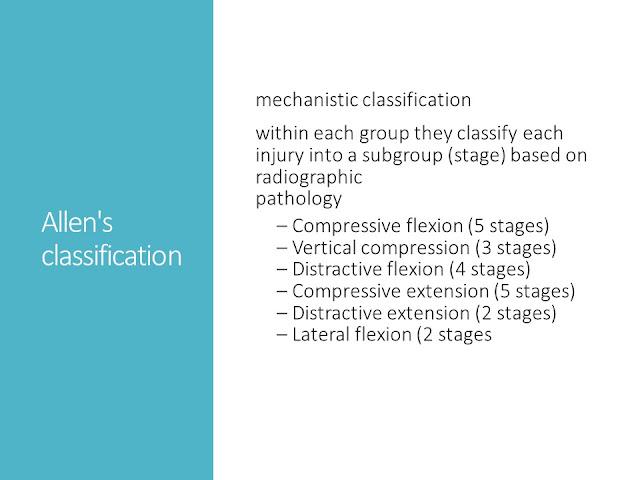 Allen Classification Cervical Spine Injuries