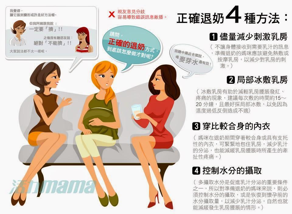 退奶方法-中西醫教您如何自然退奶 - 哺乳媽媽加油站
