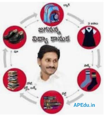 The Details of Class wise Jagananna Vidyakanuka (2021-22)