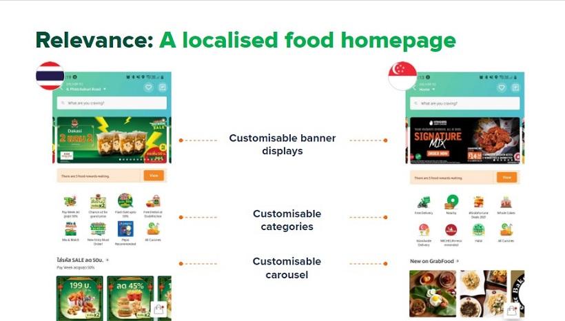 GrabFood: Localized food homepage