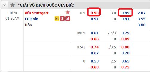 Giải mã kèo Stuttgart vs Cologne, 1h30 ngày 24/10-Bundesliga Stuttgart