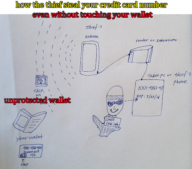 RFID hacking protection function