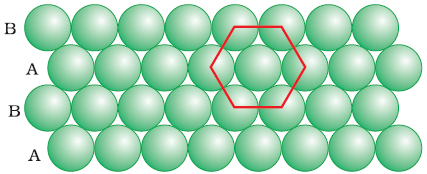 Hexagonal Close Packing