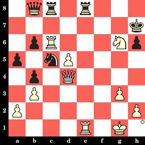 Les Blancs jouent et matent en 4 coups - Evgeny Postny vs Janis Grasis, Riga, 2019