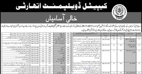 CDA Jobs 2020 Application Form Download