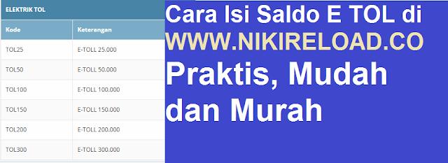 Cara Isi Ulang E Toll Card Mandiri Via SMS dengan Saldo Pulsa di Niki Reload