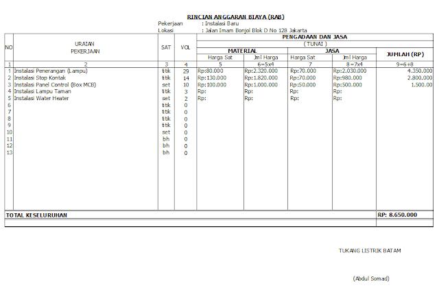 Download RAB (Rincian Anggaran Biaya) Instalasi Listrik Format Microsoft Excel