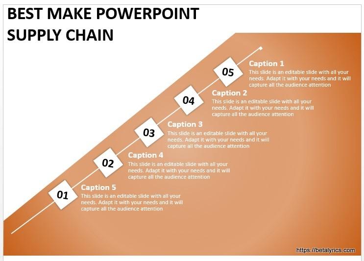 BEST MAKE POWERPOINT SUPPLY CHAIN