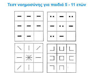 IQ test για παιδιά 5-11 ετών