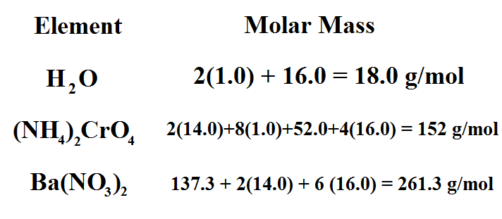 MansionLabs.com : Determining Molar Mass By Colligative ... |Molar Mass Science